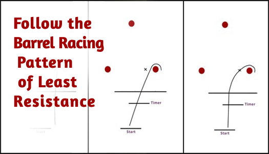 Follow the Barrel Racing Pattern of Least Resistance